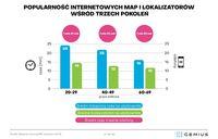 Popularność internetowych map i lokalizatorów