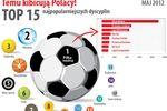 Polski Internet a sport