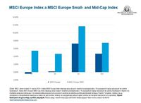 MSCI Europe Index a MSCI Europe Small and Mid-Cap Index