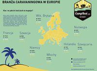 Branża caravaningowa w Europie