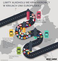Limity obowiązujące w UE