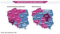 Udział kobiet dłużniczek i średnia zaległość w regionach