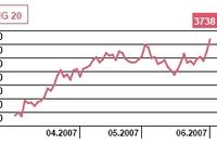 ECB: główna stopa procentowa zostanie podniesiona?