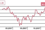 FOMC: Fed poczeka z obniżeniem stóp procentowych