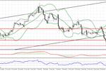 Euro pod presją, rozstrzygnięcie w nadchodzącym tygodniu