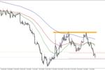 Euro ponownie pod presją sprzedających