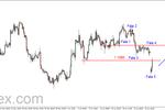 Grecja przecenia Euro