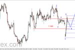 Silne odbicie na euro, ropa w dół