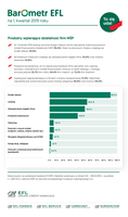 Produkty wspierające działalność firm MŚP