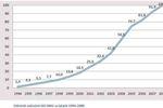 ISO 9001 a konkurencyjność firmy