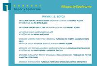 Wyniki 12. edycji Konkursu Raporty Społeczne