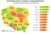 Jakość obsługi klienta najlepsza w Szczecinie