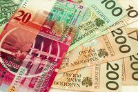 Kredyt złotowy z oprocentowaniem jak dla frankowicza?