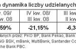 Kredyty hipoteczne II kw. 2009: wzrost sezonowy?