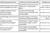 Księgi rachunkowe: marcowe sprawozdanie finansowe