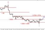 Dolar poniżej 3 PLN, ropa w górę
