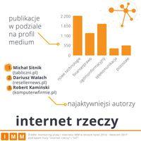 Internet Rzeczy - źródła