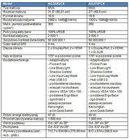 Monitory AOC AGON AG322QCX oraz AG272FCX - specyfikacja