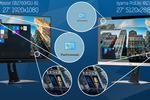 Monitory komputerowe - rozmiar a rozdzielczość
