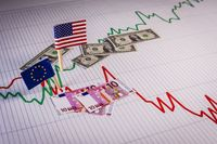 Długoterminowa analiza walutowa EUR, USD i PLN