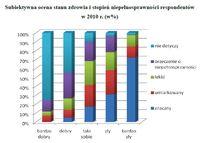 Subiektywna ocena stanu zdrowia i stopień niepełnosprawności respondentów w 2010 r. (w%)