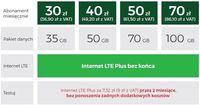 Oferta Plus Internet LTE dla firm