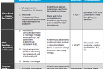Oferty banków: pakiety assistance