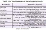 Rynek bankowy: podsumowanie 2010