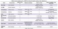 Oferta kont walutowych w EUR do których banki wydają karty debetowe