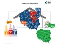 Zadłużenie lokatorskie Polaków