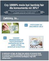 Tajniki stopy procentowej i kosztów kredytu