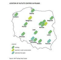 Outlety w Polsce
