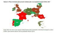 Płaca minimalna jako procent mediany płac w europejskich krajach OECD, 2017