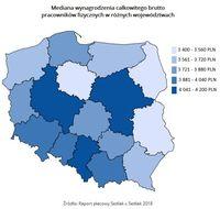 Mediana wynagrodzenia całkowitego brutto   pracowników fizycznych w różnych województwach