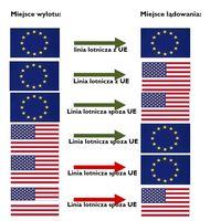 Zastosowanie przepisów Rozporządzenia 261/2004  (jako kraj spoza UE podano przykład USA)