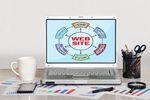 Prawo autorskie a odpowiedzialność za wady oprogramowania