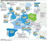 Kwota wolna od podatku w UE