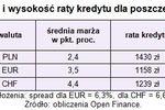 Walutowe kredyty hipoteczne: DB liderem
