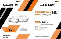 Audi A4 (B6, B7)