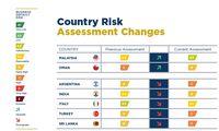 Ocena ryzyka krajów wg Coface VI 2018