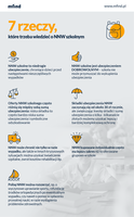 7 rzeczy, które trzeba wiedzieć o szkolnym NNW