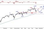 Rynek akcji, walut i surowców 04-08.08.14