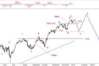 Rynek akcji, walut i surowców 06-10.01.14