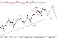 Rynek akcji, walut i surowców 13-17.01.14
