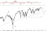 Rynek akcji, walut i surowców 18-22.05.15