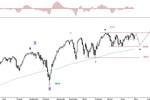 Rynek akcji, walut i surowców 27-30.04.15