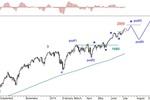 Rynek akcji, walut i surowców 30.06-04.07.14