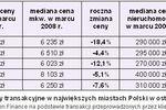 Ceny transakcyjne nieruchomości III 2009
