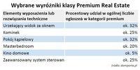 Wybrane wyróżniki klasy premium
