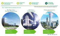 Budynki oddane do użytkowania w 2016 roku